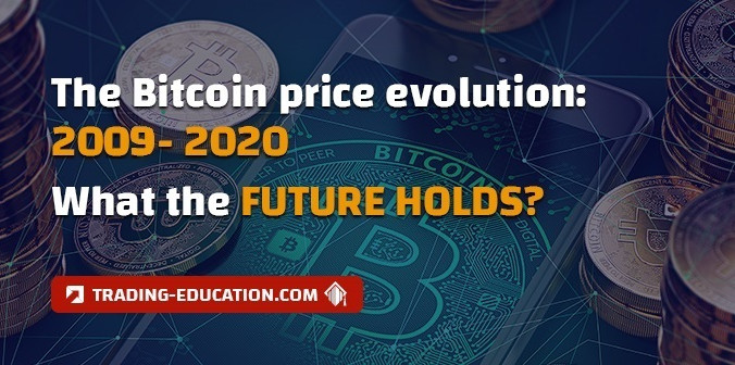 A Historical Look At Bitcoin Price: 2009-2020