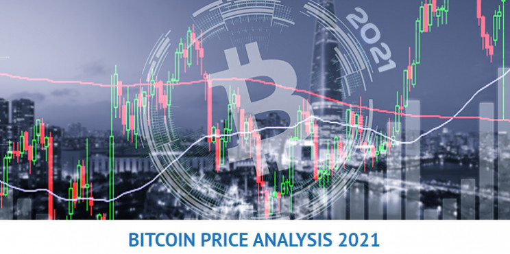 Bitcoin Price Analysis for 2021 (In-Depth Review)