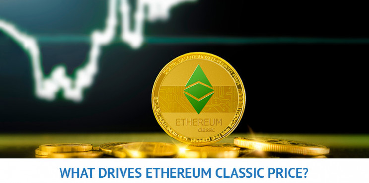 What Will Drive The Ethereum Classic Price In 2021?