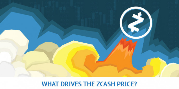 What Will Drive The Zcash Price in 2021?