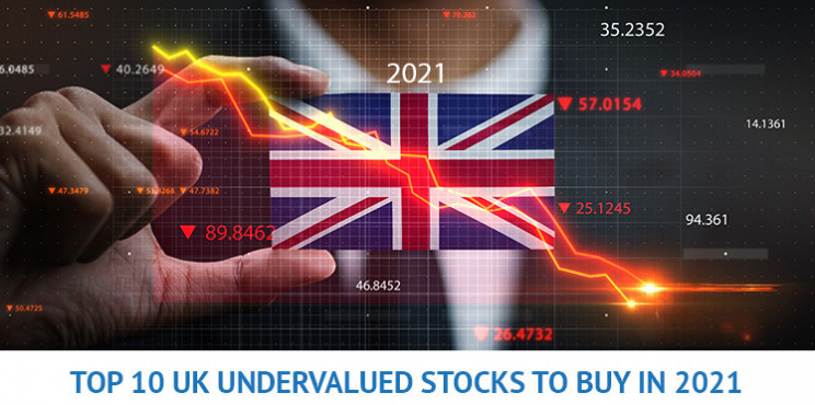 What Are The Top 10 Undervalued Stocks To Buy In The UK For 2021?