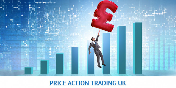 Price Action Trading UK