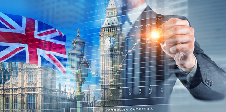 How to Buy Shares UK - Ultimate Guide 2021