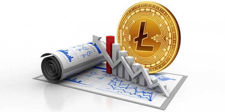 Litecoin Price Prediction for 2025 and 2030