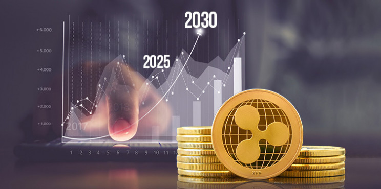 Ripple Price Prediction for 2025 and 2030