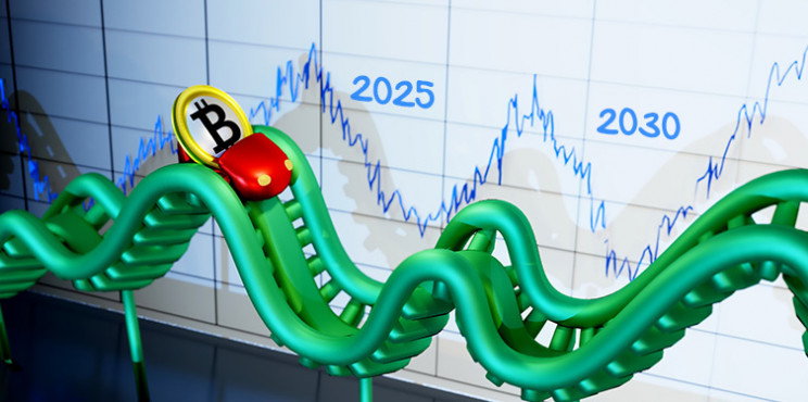 Bitcoin Price Prediction for 2025 and 2030