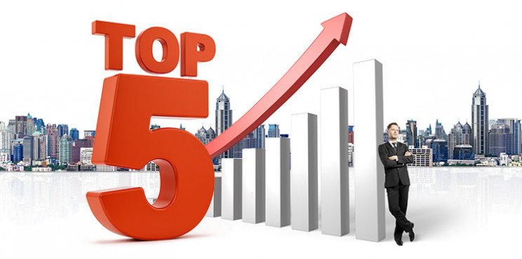 Top 5 Most Successful Forex Traders