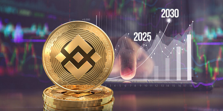 Binance Coin Price Prediction for 2025 and 2030