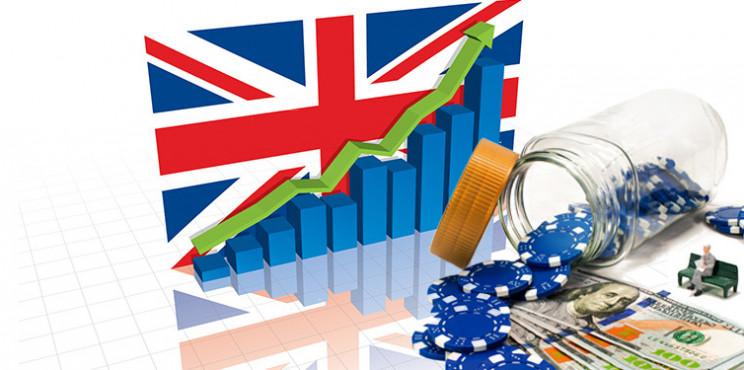 Best Blue Chip Stocks UK In 2021