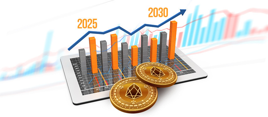EOS Price Prediction for 2025 and 2030
