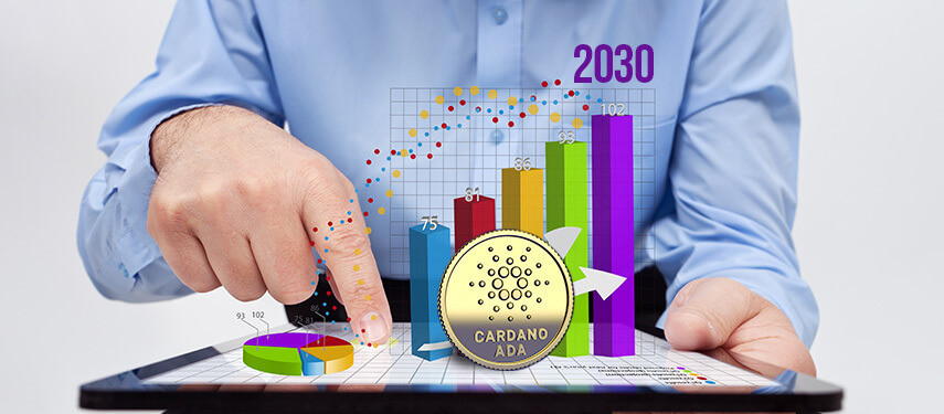 What Will Cardano (ADA) be Worth In 2030?