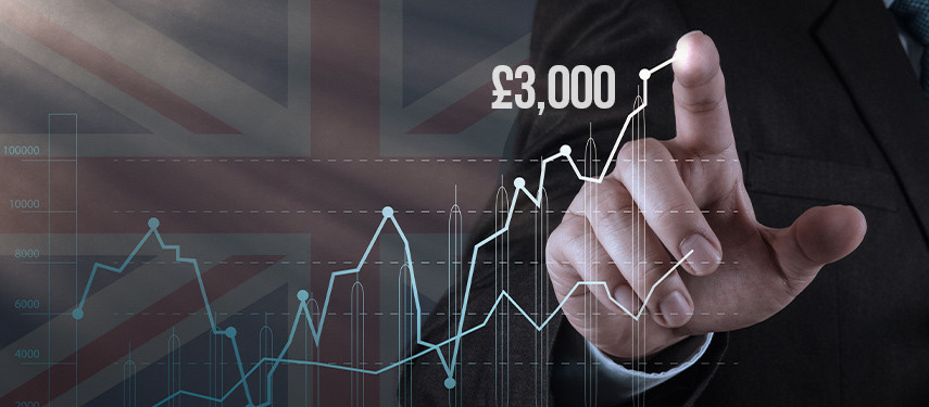 With £3,000, Consider Buying These Top UK Stocks For Income And Growth