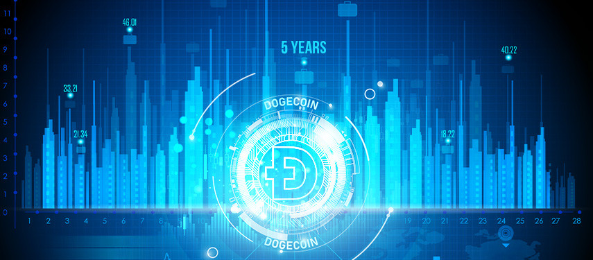 Where Will Dogecoin Be In 5 Years?