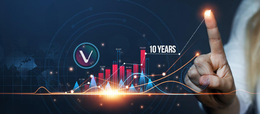 What Will VeChain (VET) Be Worth In 10 Years?