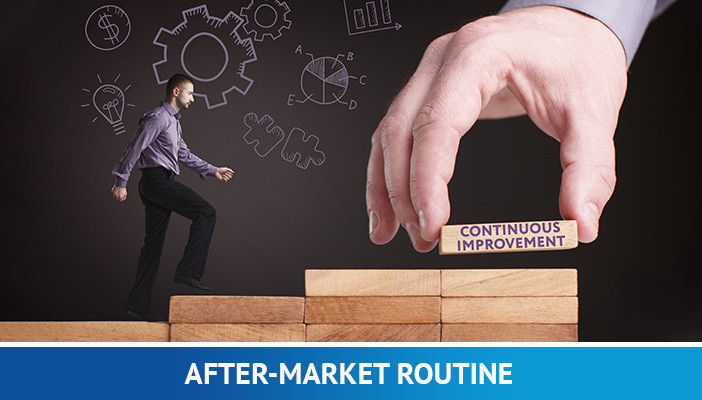 after-market trading routine
