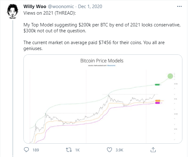 Willy Woo bitcoin price predictions