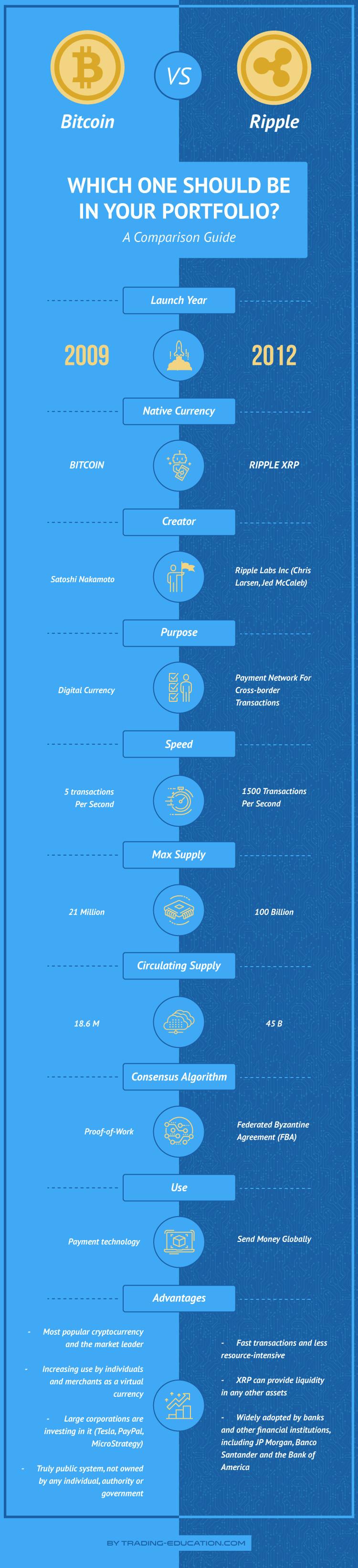 ptc bitcoin i migliori segnali di trading cripto