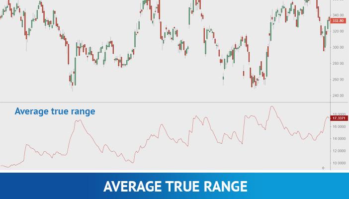 average true range, technical indicator