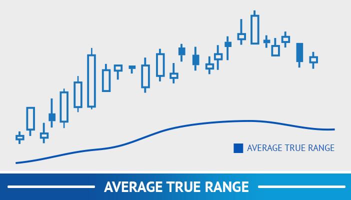 average true range, trend following trading strategies