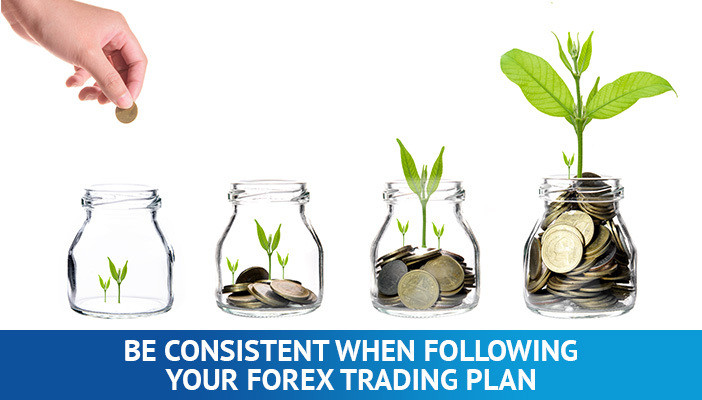 consistent trading, forex trading risk management tips