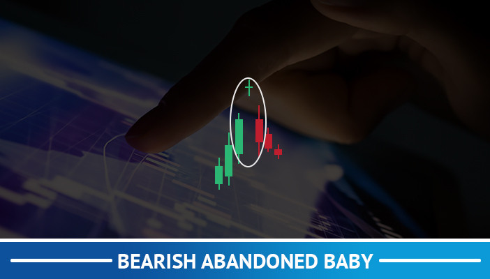bearish abandoned baby, candlestick pattern
