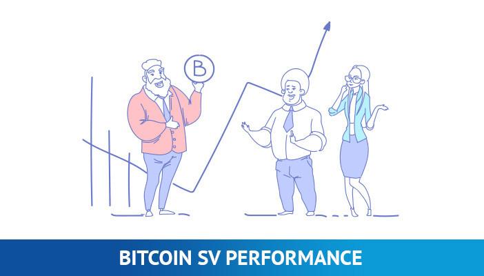 Bitcoin SV performance