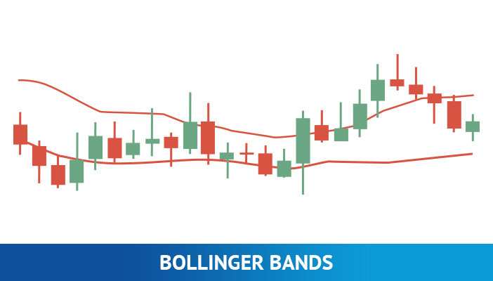 bollinger bands, forex scalping