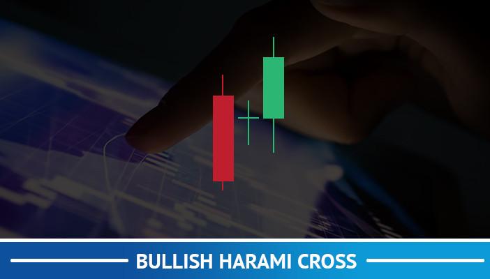 bullish harami cross, candlestick pattern