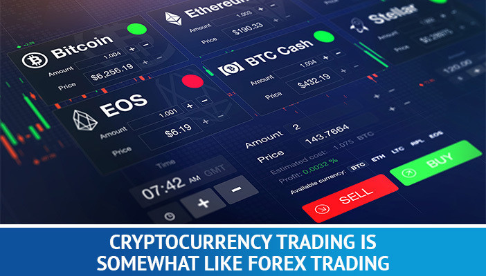 cryptocurrency trading, trading platform
