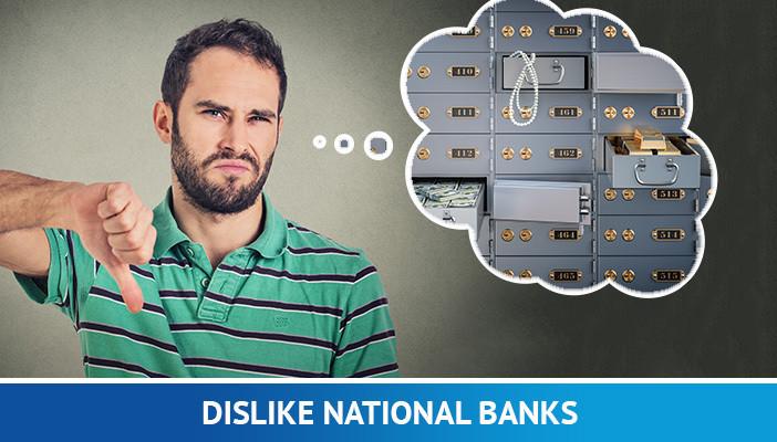 crypto vs banks