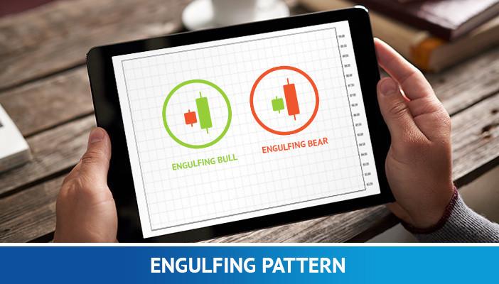 engulfing pattern, naked trading