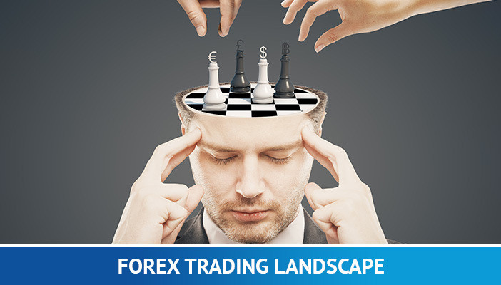 forex trading, forex market