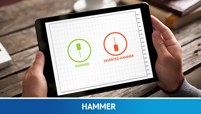 hammer candlestick, naked trading