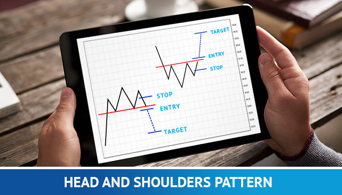head and shoulders pattern, naked trading