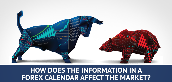 how does the information in forex calendar affect the market