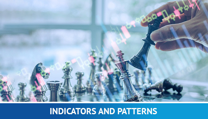 indicators and price patterns
