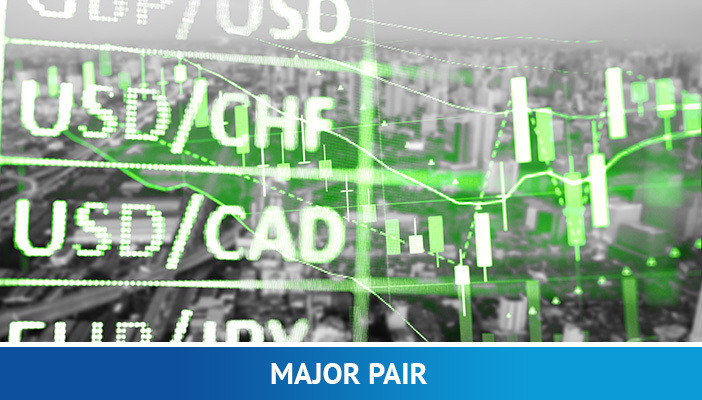 major pairs, forex trading terms