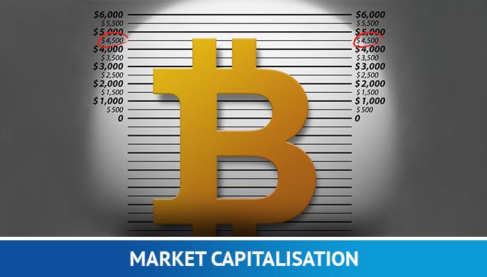 market cap, cryptocurrency term