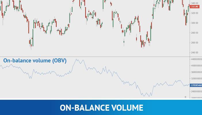 on balance volume, technical indicator
