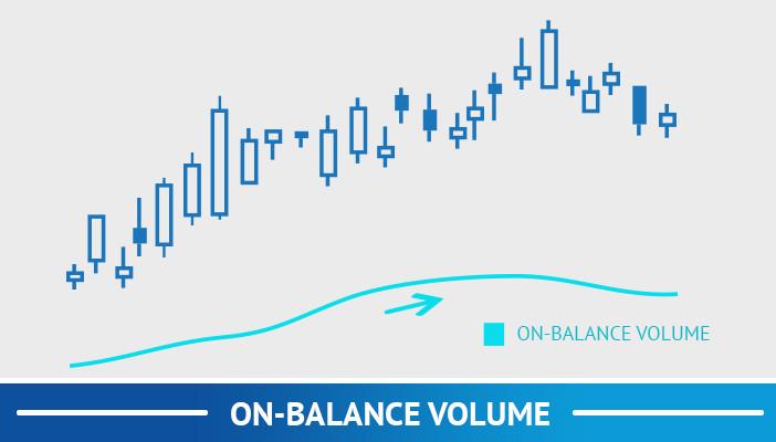 on balance volume, trend following trading strategies