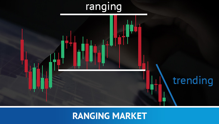 what is ranging market, forex trading for beginners