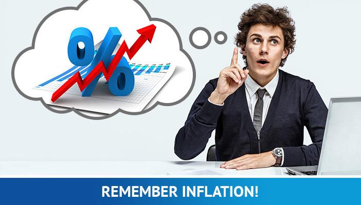 inflation, bitcoin price