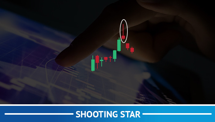 shooting star, candlestick pattern