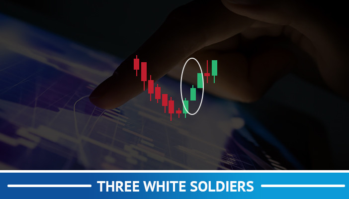 three white soldiers, candlestick pattern