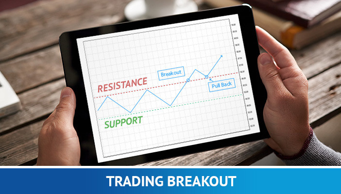 trading breakout, support and resistance levels