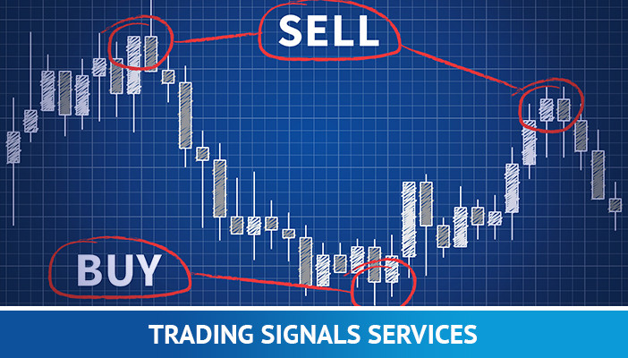 trading signals, forex trading for beginners