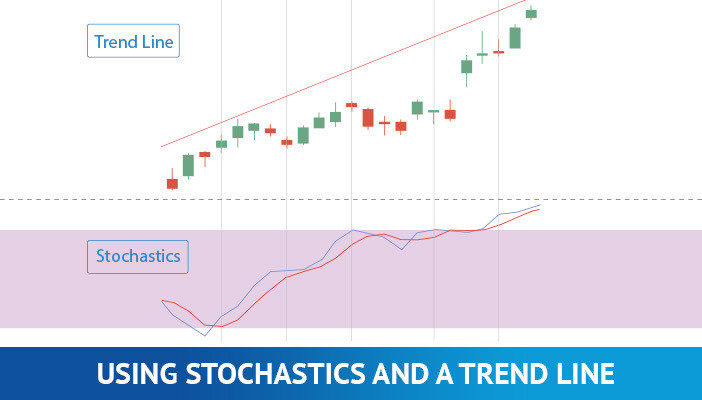 stochastic and trend line, forex scalping