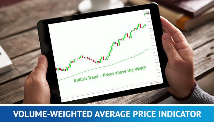 Volume-Weighted Average Price