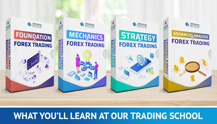 what you'll learn in trading school, online trading education