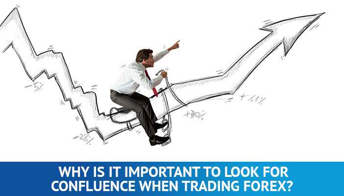 confluence in forex trading